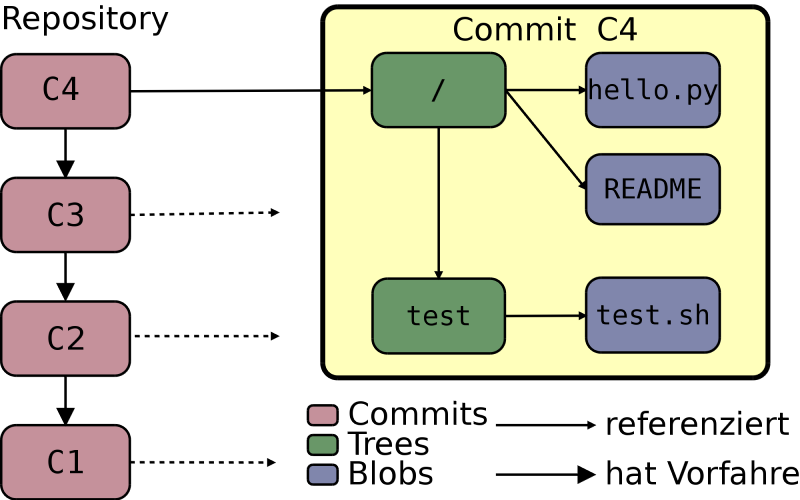 git references 800px